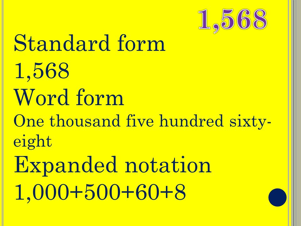 Place Value Vocabulary Place Value Digit Standard Form Ppt Video