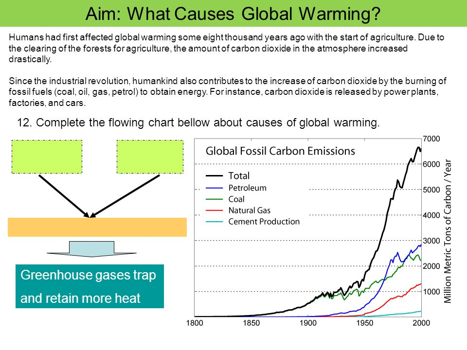 global warming causes effects and solutions 15062014 according to scientific researches, which were conducted from every part of the world, the major cause of global warming is the greenhouse effect.
