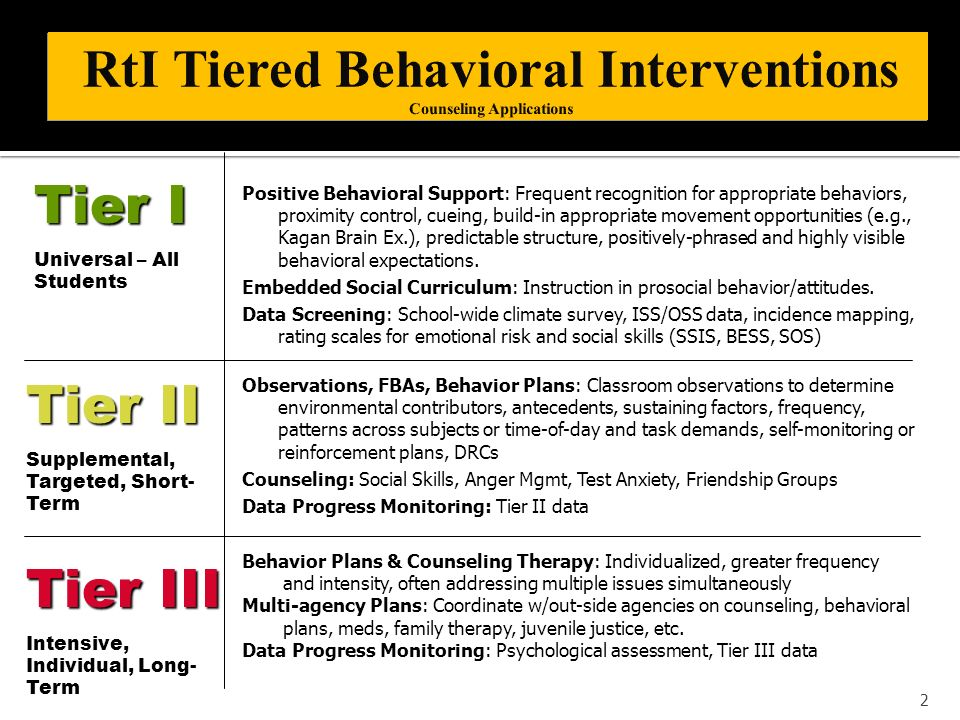 RtI Tiered Behavioral Interventions Counseling Applications