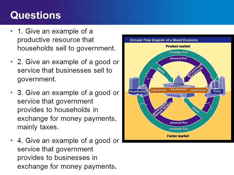 Circular flow of a mixed economy ppt download 4 questions 1 ccuart Gallery