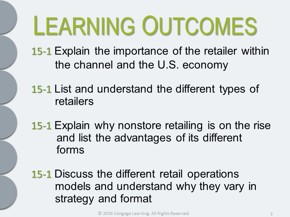 explain different types of retail formats