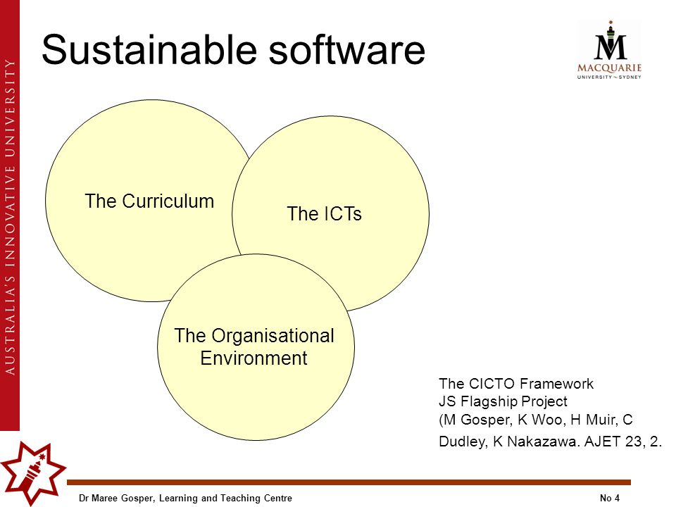 Sustainable software The Curriculum The ICTs The Organisational