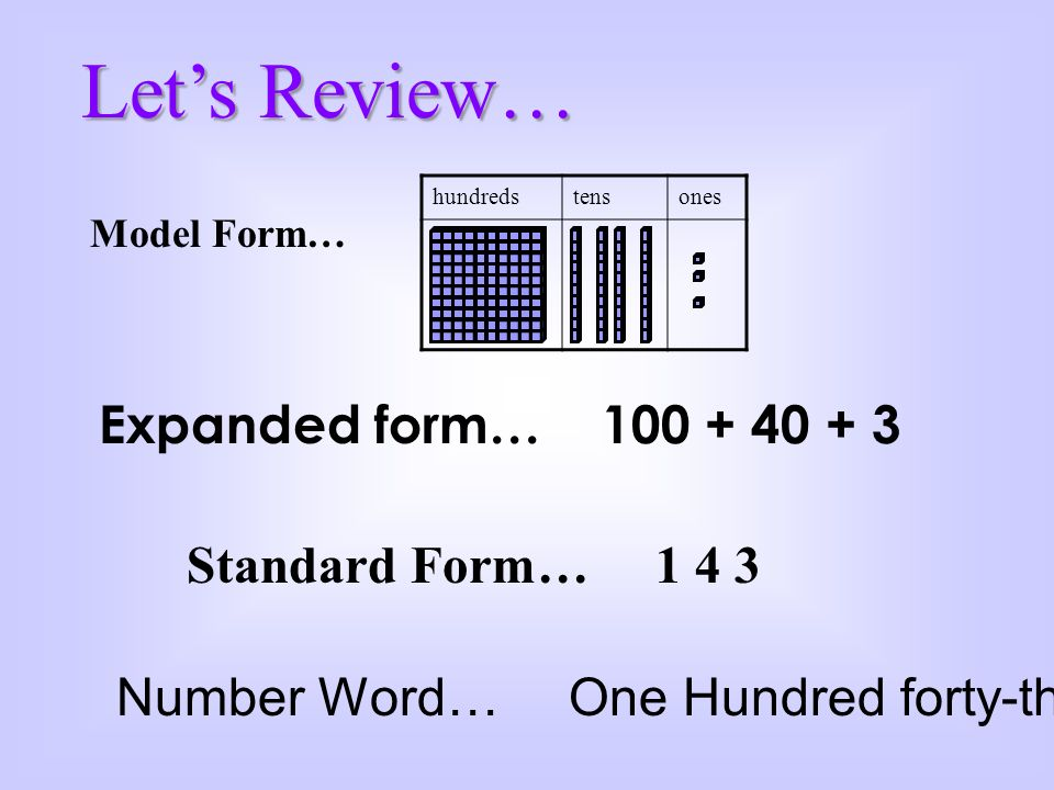 standard form 100  NUMBER VALUES The value of numbers. Number forms. - ppt ...