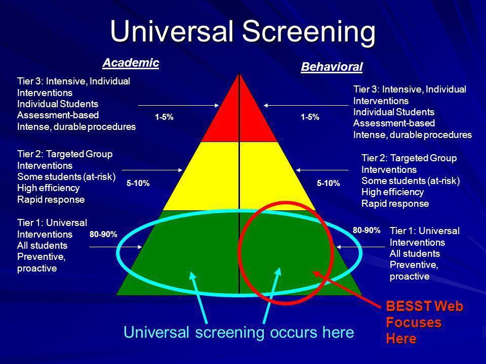 Universal screening occurs here