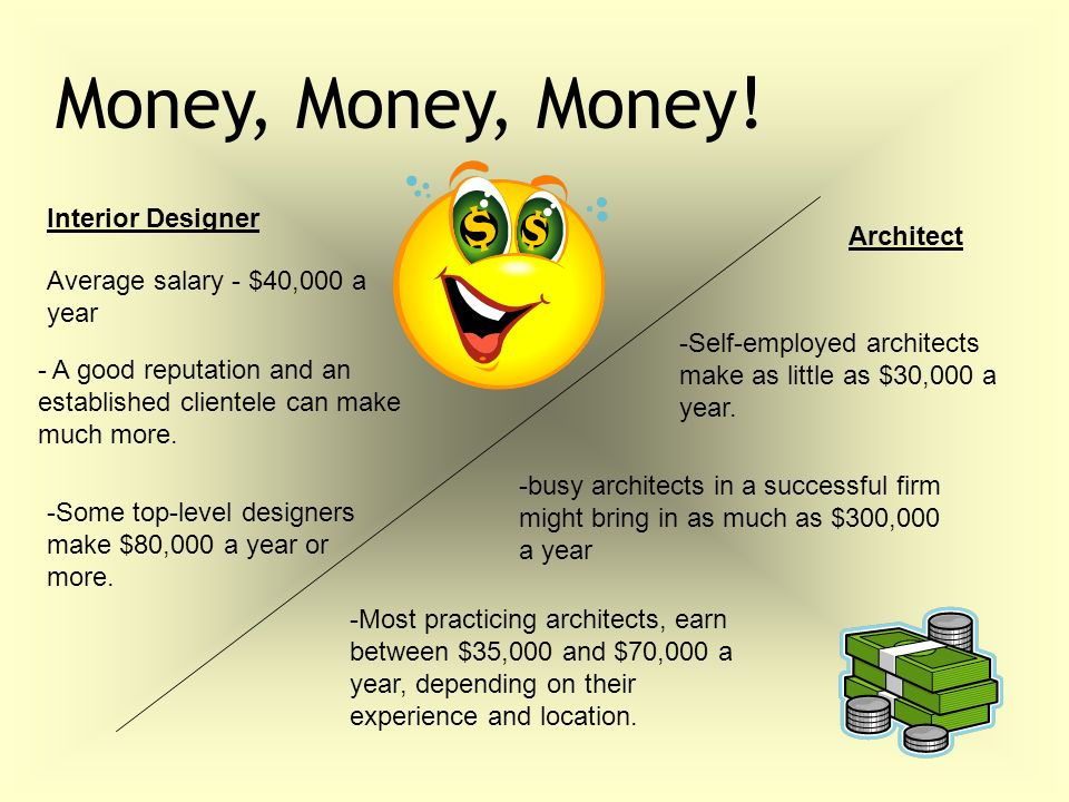 Money Interior Designer Architect