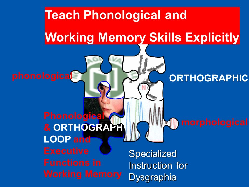 Teach Phonological and Working Memory Skills Explicitly
