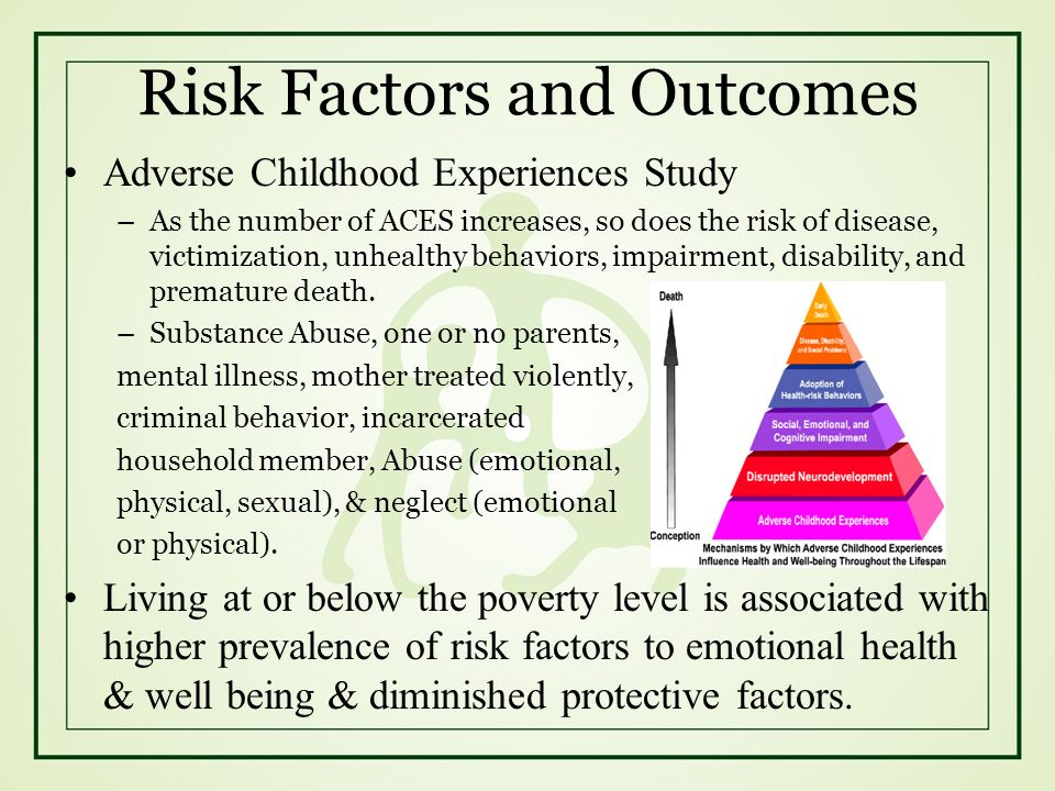 Risk Factors and Outcomes