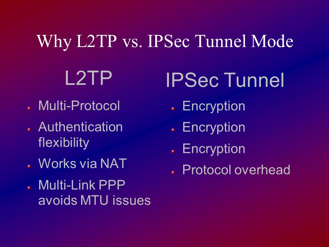 L2tpd - L2TP for Unix Land of confusion  - ppt download