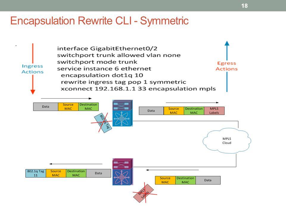 EVC Atahar Khan CCIE SP Cisco Systems  - ppt video online download