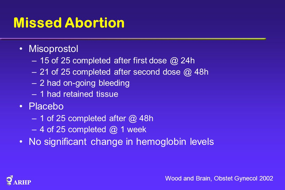 Missed Abortion Misoprostol Placebo