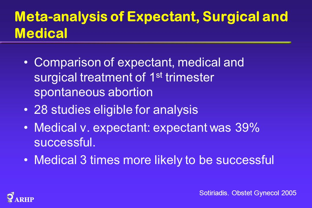Meta-analysis of Expectant, Surgical and Medical