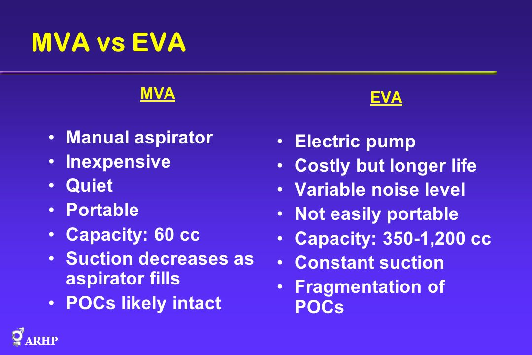 MVA vs EVA Manual aspirator Electric pump Inexpensive