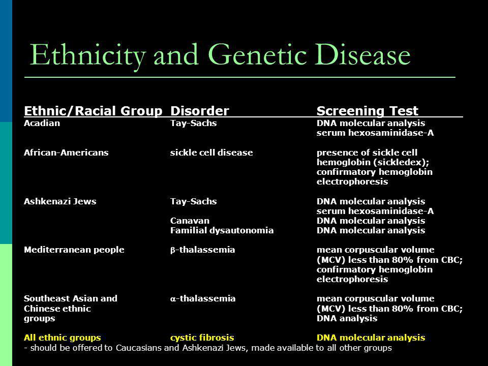 Ethnicity and Genetic Disease