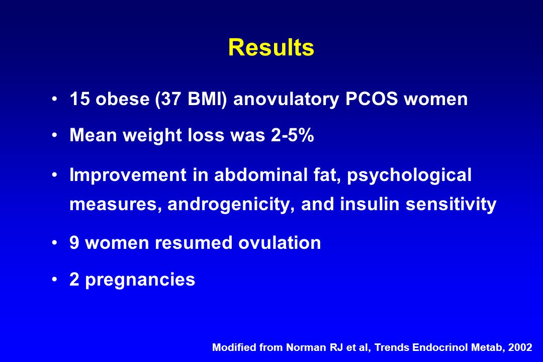 Results 15 obese (37 BMI) anovulatory PCOS women