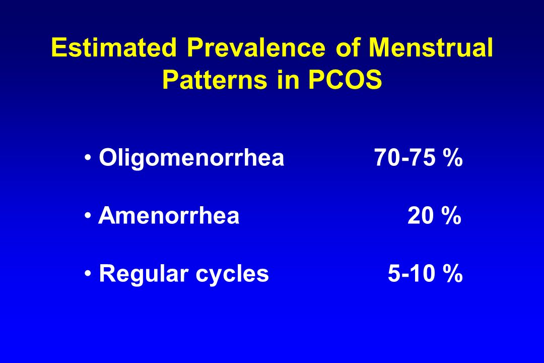 Estimated Prevalence of Menstrual Patterns in PCOS