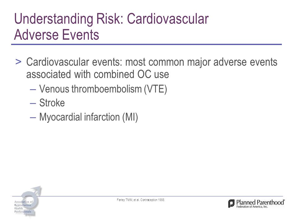 Understanding Risk: Cardiovascular Adverse Events
