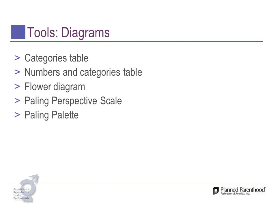 Tools: Diagrams Categories table Numbers and categories table