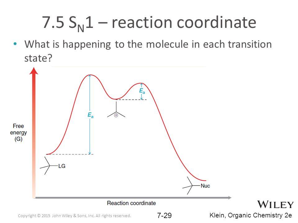 Organic Chemistry Reaction Coordinate Diagrams Diy Wiring Diagrams