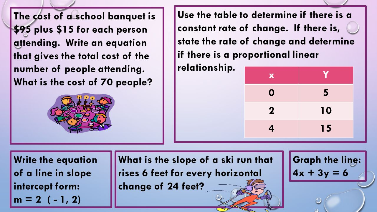using slope and equations of lines in the real world - ppt download