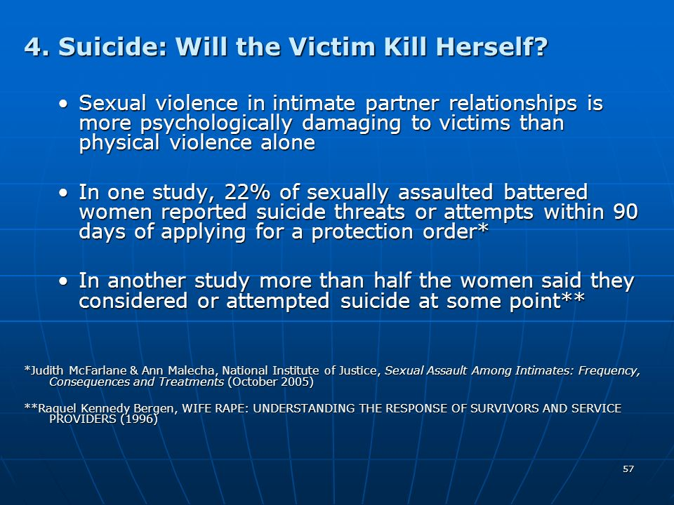 4. Suicide: Will the Victim Kill Herself