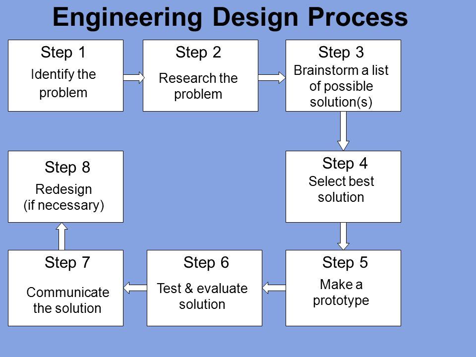 Engineering Design Process Ppt Video Online Download
