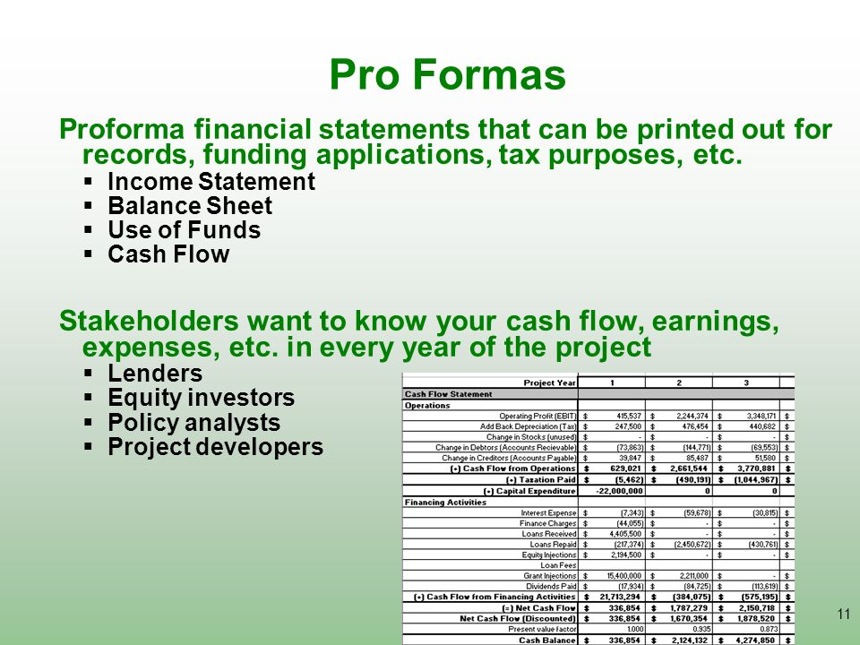 Pro Formas Proforma financial statements that can be printed out for records, funding applications, tax purposes, etc.