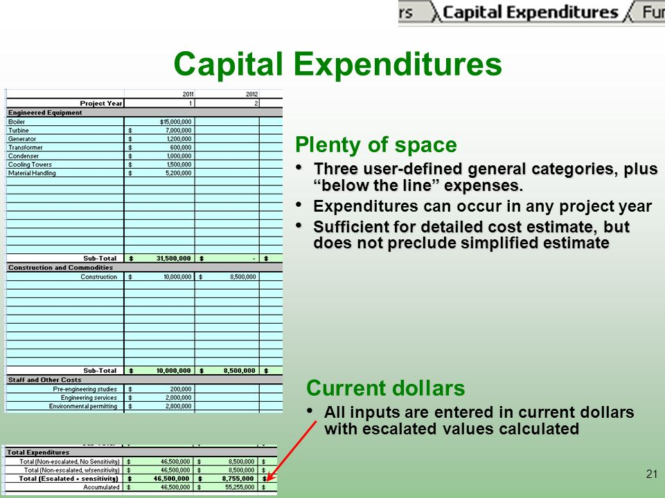 Capital Expenditures Plenty of space Current dollars