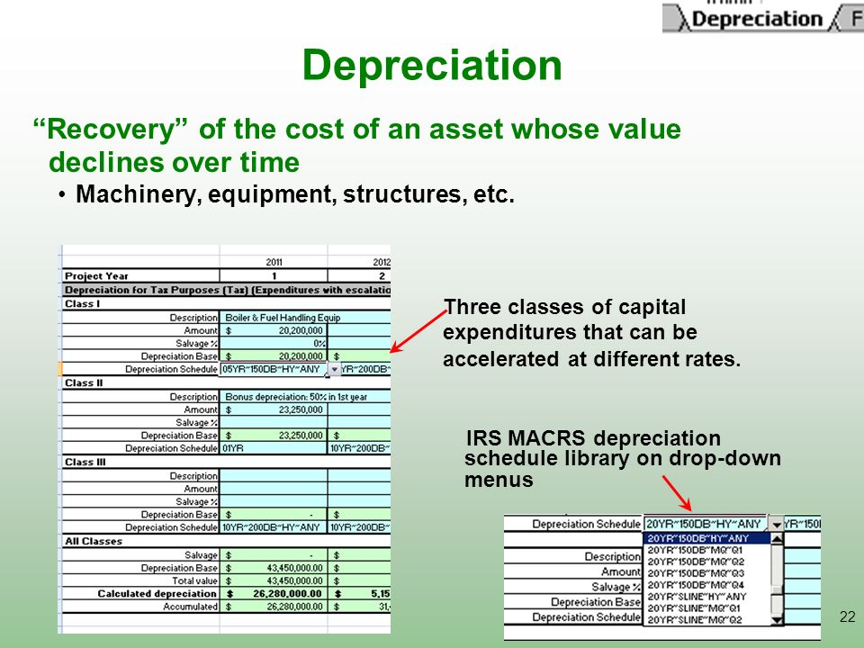Depreciation Recovery of the cost of an asset whose value