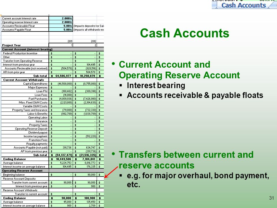 Cash Accounts Current Account and Operating Reserve Account