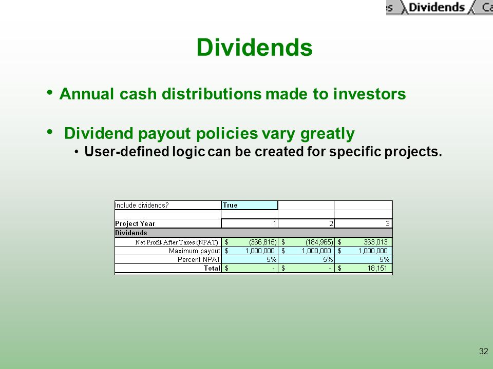Dividends Annual cash distributions made to investors