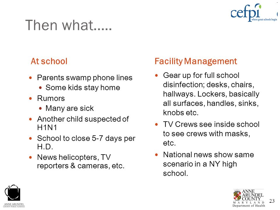Then what….. At school Facility Management