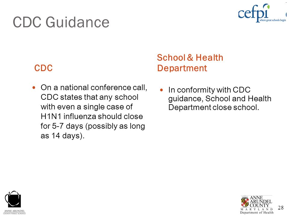 CDC Guidance School & Health Department CDC