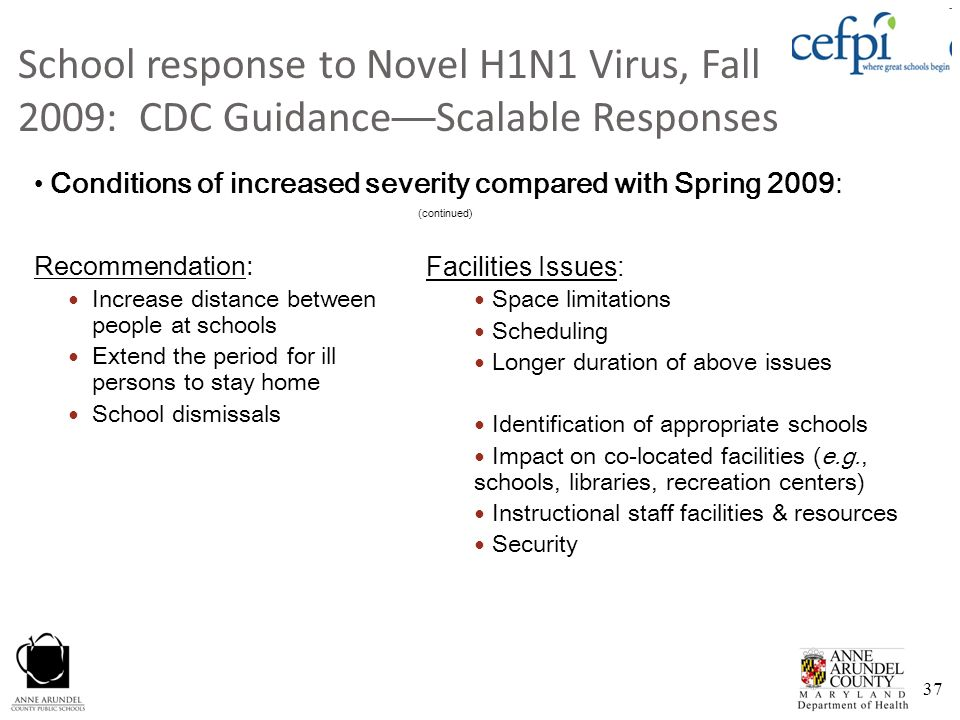 School response to Novel H1N1 Virus, Fall 2009: CDC Guidance—Scalable Responses