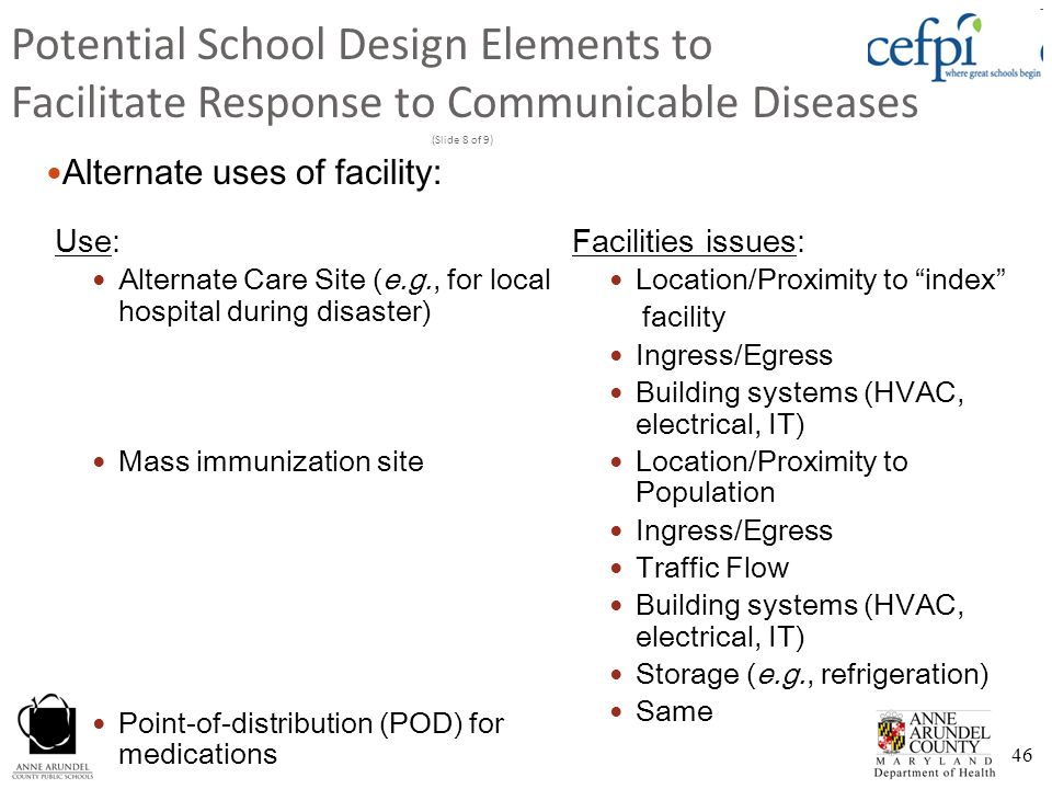 Potential School Design Elements to Facilitate Response to Communicable Diseases (Slide 8 of 9)