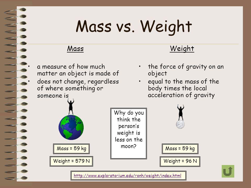Mass Vs Weight Worksheet Image Collections Super Teacher