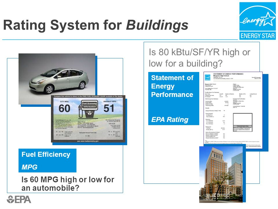 Rating System for Buildings