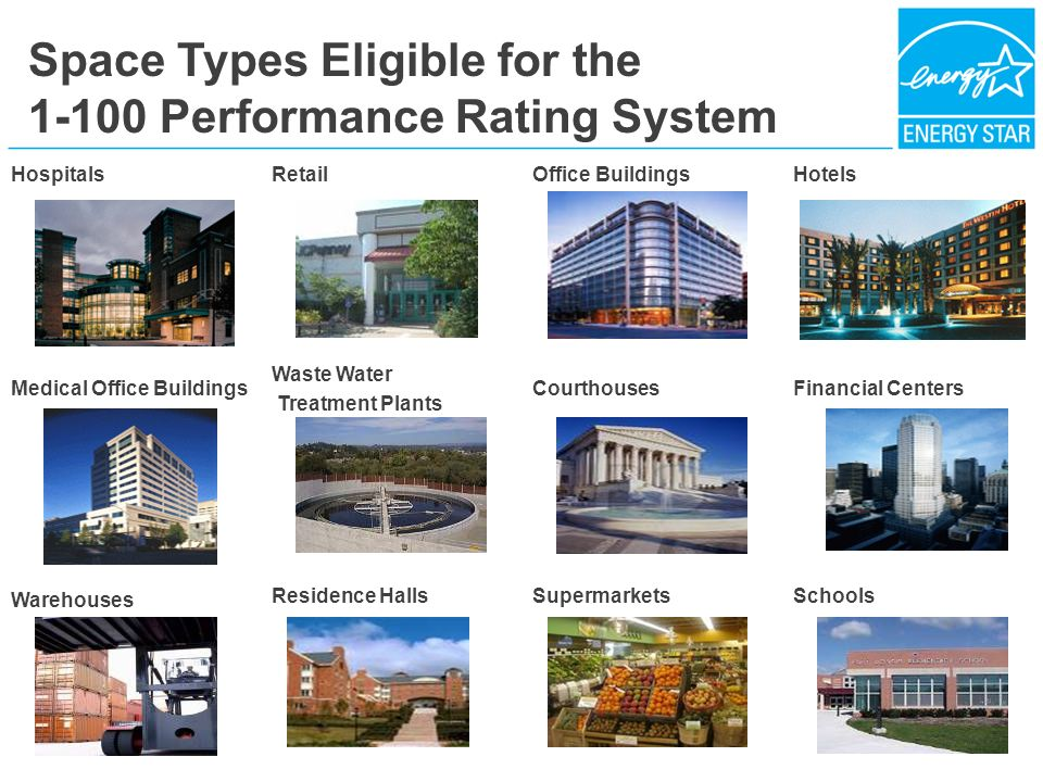 Space Types Eligible for the 1-100 Performance Rating System