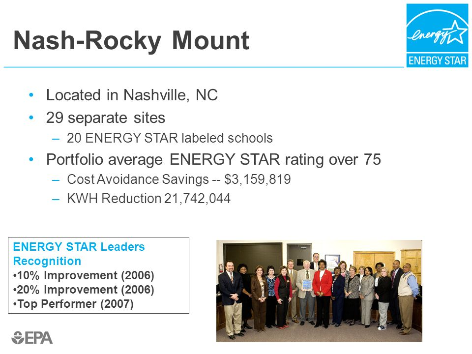 Nash-Rocky Mount Located in Nashville, NC 29 separate sites