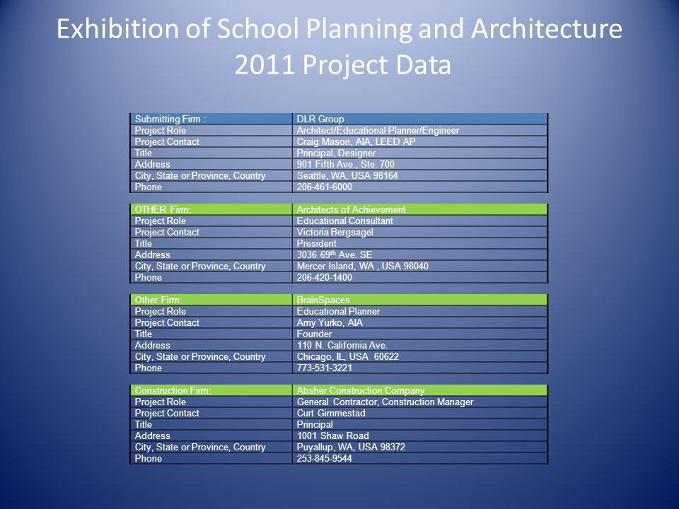 Exhibition of School Planning and Architecture 2011 Project Data