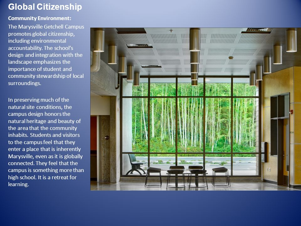 Global Citizenship Community Environment: