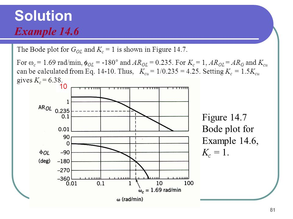 Frequency Response Revision 8 5 of July 17, ppt video online