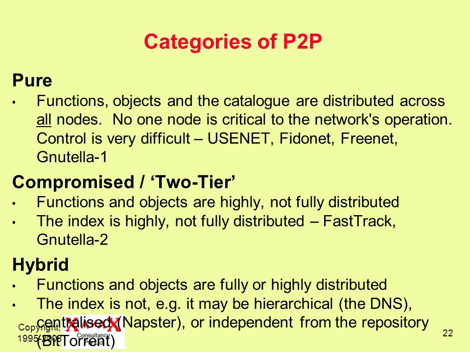 Categories of P2P Pure Compromised / 'Two-Tier' Hybrid