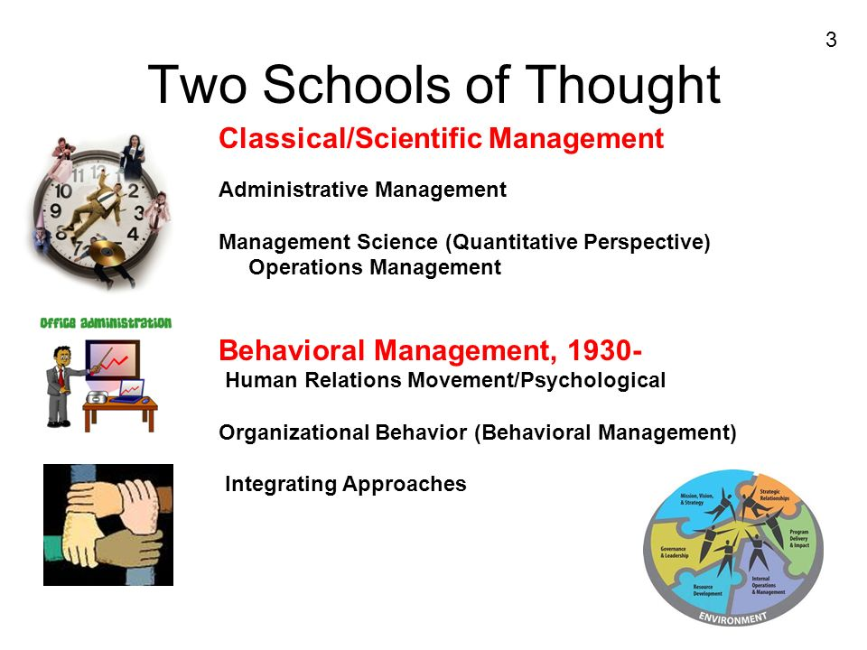 classical school of thought in management pdf