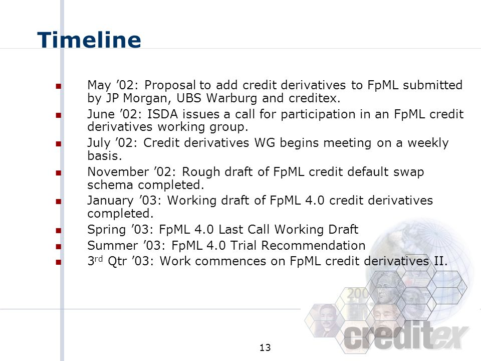 Timeline May '02: Proposal to add credit derivatives to FpML submitted by JP Morgan, UBS Warburg and creditex.