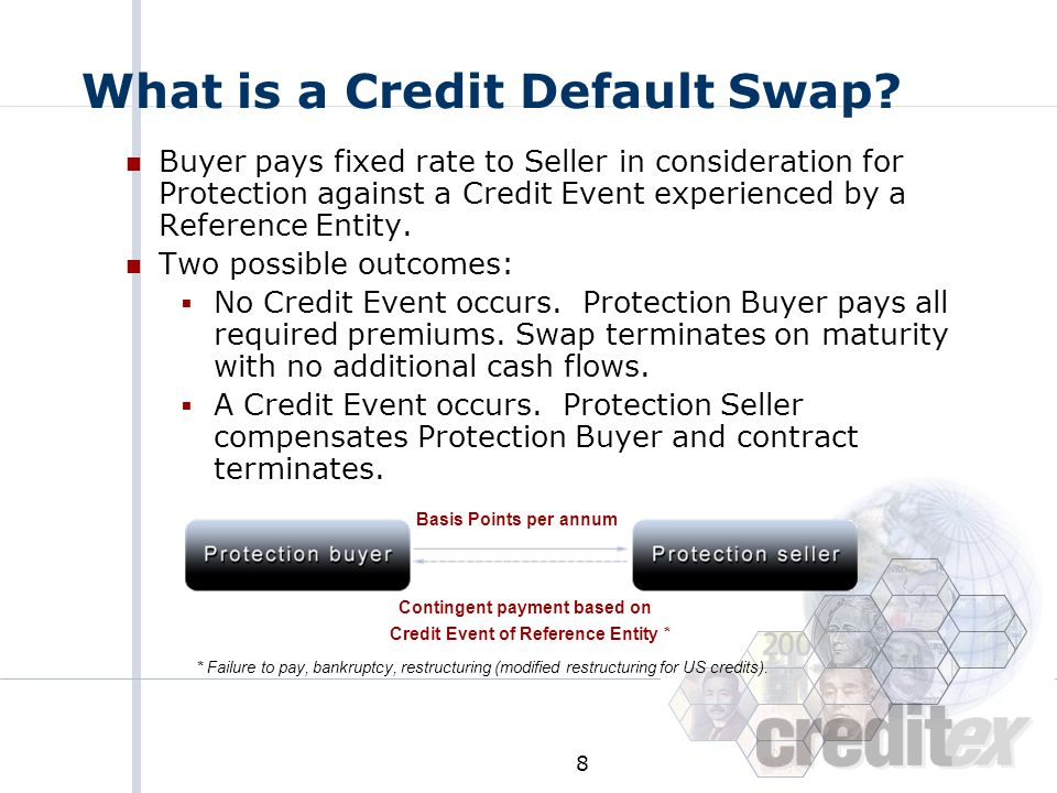 What is a Credit Default Swap
