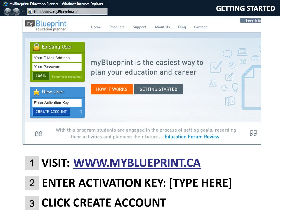 Planning your education and career ppt download myblueprint malvernweather Choice Image