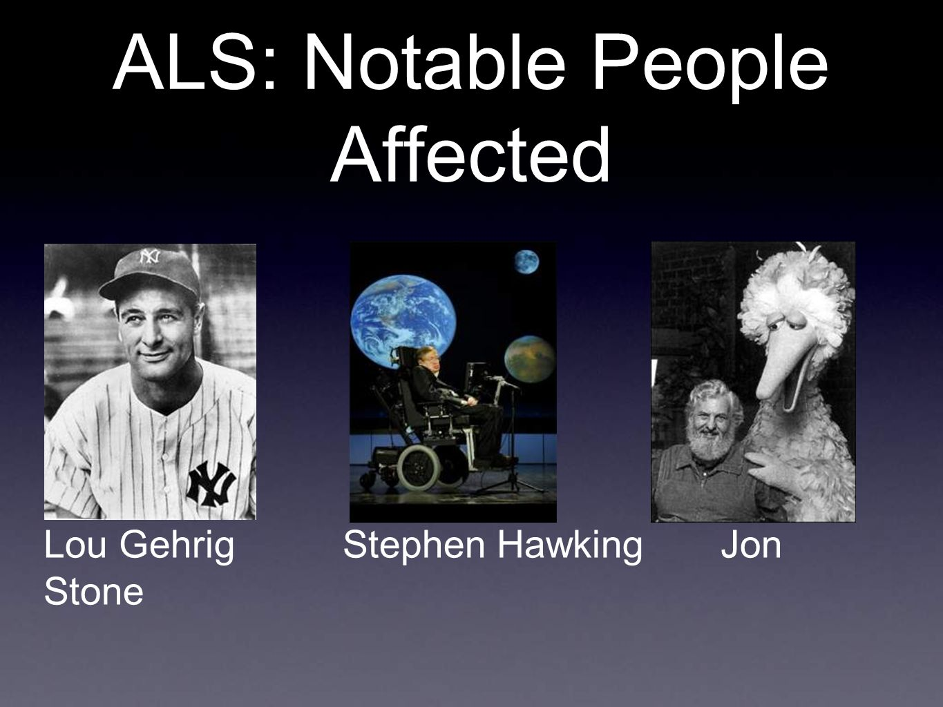 ALS: Notable People Affected