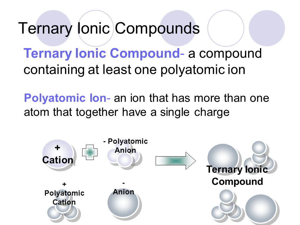 22 ly Ternary Ionic  pounds Worksheet   College Test Prep Guide as well  as well Naming ionic  pounds  practice    Khan Academy besides Formulas  Take cases on ignment together with Writing s and Naming  pounds Worksheet Answers   Neraime besides TERNARY ionic  POUNDS worksheet   TERNARY  POUNDS IONIC CHAPTER furthermore  likewise Ternary Ionic  pounds Worksheet   Free Printables Worksheet additionally Ionic Vials Nomenclature Lab additionally Ternary Ionic  pounds Worksheet Free Printable Worksheets Naming in addition Ternary Ionic  pounds Worksheet New Simple Ionic Pounds Worksheet together with Ternary Ionic  pounds Worksheet Worksheet  Ternary Ionic  pounds further Ionic  pounds Worksheet   Oaklandeffect additionally Ternary Ionic  pounds Worksheet together with Chapter 2A  Antacids    ppt download together with PPT   Aim  How do you name ionic  pounds  PowerPoint Presentation. on ternary ionic compounds worksheet answers