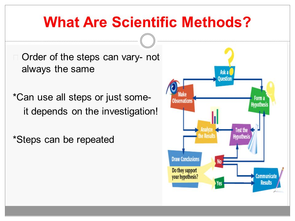 What Are Scientific Methods