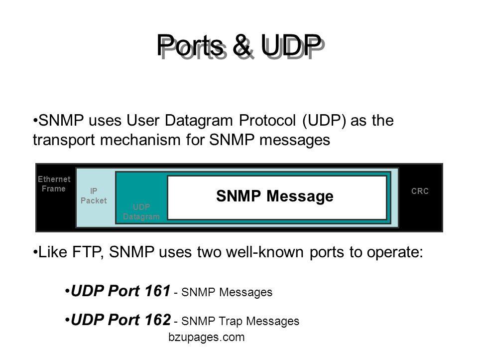 ports udp snmp uses user datagram protocol udp as the transport mechanism for